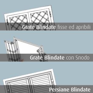 design grate
